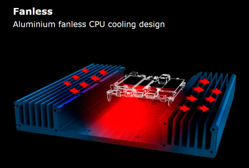 Image showing how the heat of the CPU is dissipated by the Plato chassis