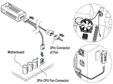 FANMATE 2 Variable Fan Speed Controller