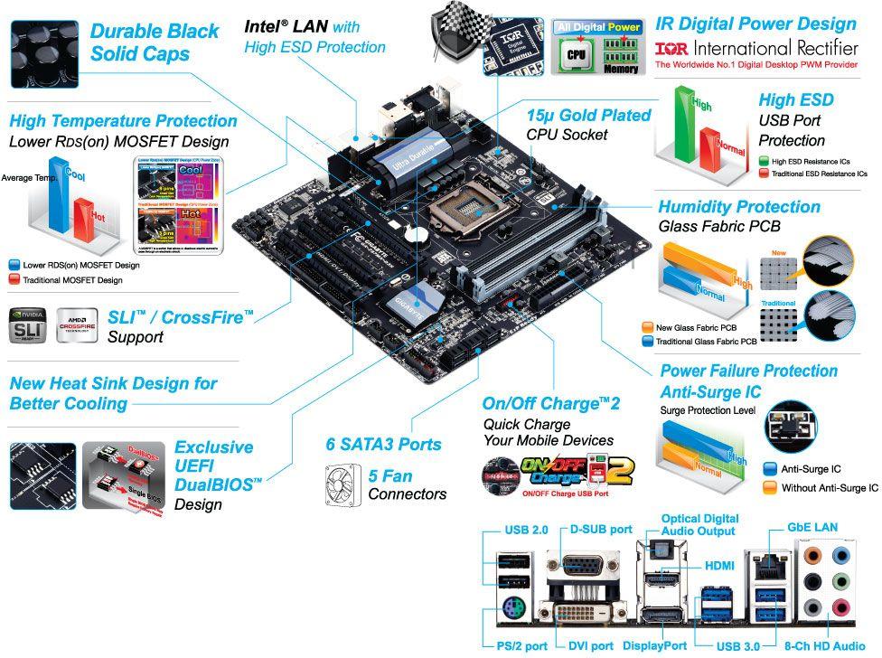 Gigabyte GA-Z87MX-D3H Intel LAN Windows Vista 64-BIT