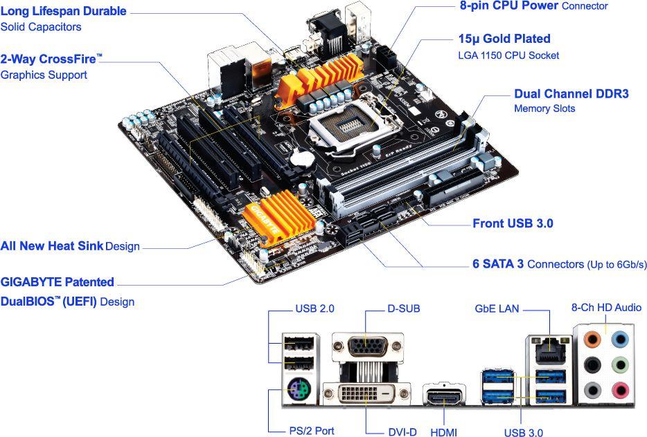 GA-Z97M-D3H LGA1150 Micro ATX Motherboard