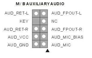 motherboard wiring audio enthusiast wiring diagrams u2022 rh rasalibre co motherboard audio pinout motherboard audio connector color code