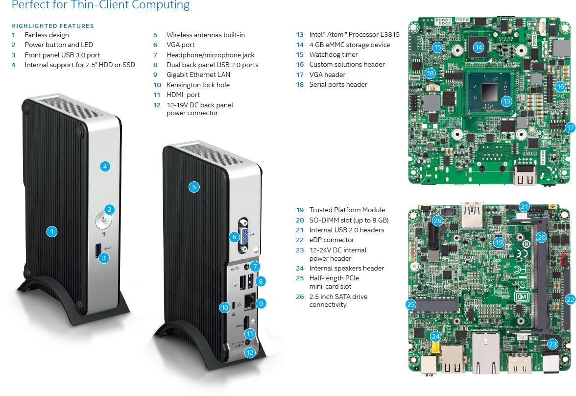 Thin Canyon NUC Kit Atom E3815 1 46GHz / HDMI / VGA / LAN / USB
