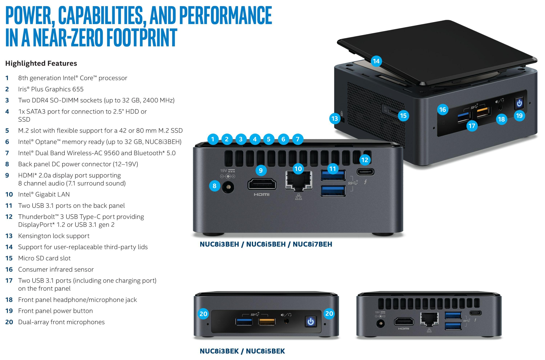 Intel NUC 8th Generation Next Unit of Computing kits