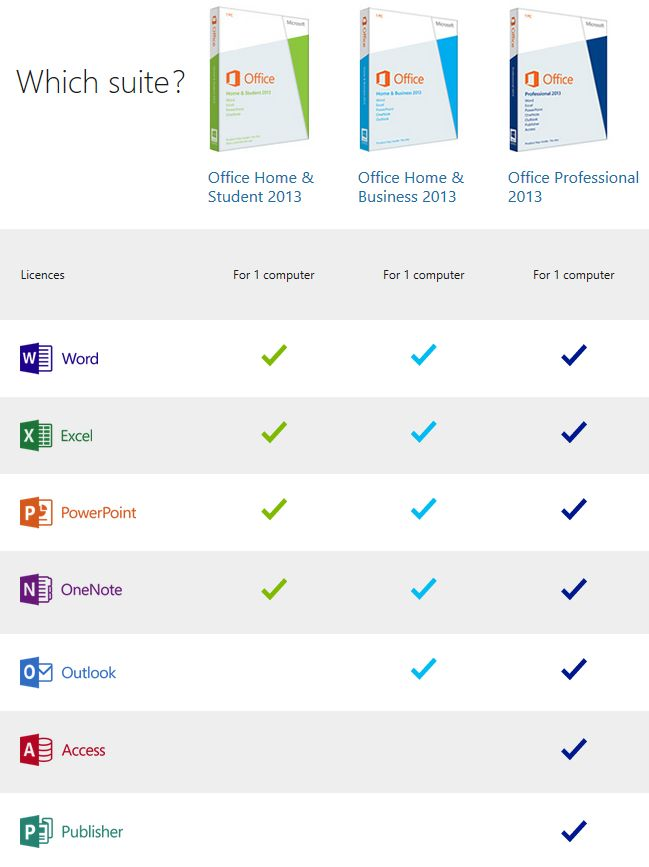 Microsoft Office 2013 Software Suites